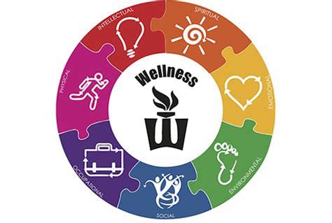 Integrated Wellness Complex