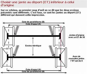 Prix D Un Parallélisme : regroupement d 39 informations sur les pneumatiques pneus quipement forum technique ~ Maxctalentgroup.com Avis de Voitures