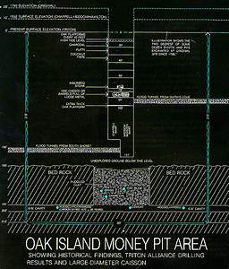 New Oak Island Research And Ancient Engineering