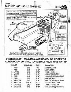 801 powermaster ford tractor wiring diagram get free With wiring diagram 8n ford tractor tune up kit ford tractor wiring