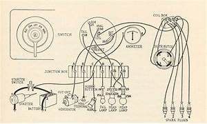 Ford Model T Coil Box Wiring Diagram