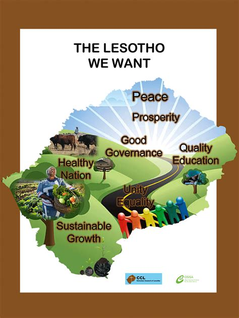 official website lesotho