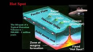 Plate Tectonics  4 Transform And Hot Spots