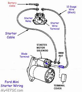 Starter And Solenoid Wiring Diagram On A 400cu In