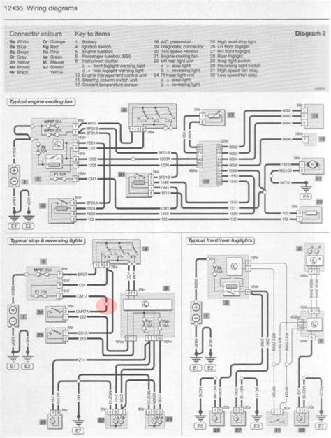 peugeot 206 engine diagram 206 gti lights not
