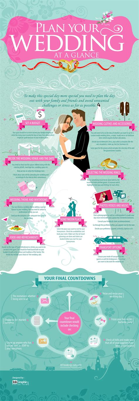 Plan Your Wedding At A Glance [infographic] Visualistan