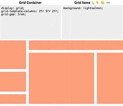 Grid Layout Css Layouts Designs Medium Web