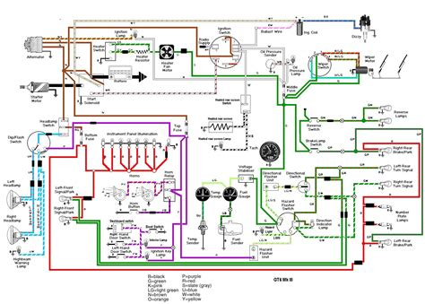 wiring schematics  diagrams triumph spitfire gt herald