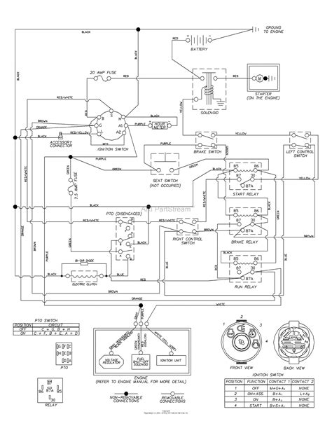 husqvarna z 4217 bia 968999280 2005 08 parts diagram for wiring schematic