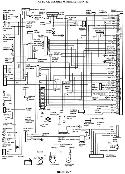 Amusing Electrical Wiring Diagrams For Dummies Your How