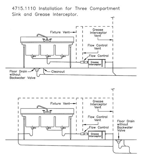 grease interceptor page  plumbing zone professional