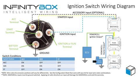 Wiring Ignition Switch Infinitybox