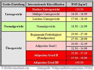 Gewicht Berechnen Kind : bmi rechner mann bmi mann online berechnen bmi rechner kind ~ Themetempest.com Abrechnung