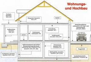 Beton Mischverhältnis Tabelle : kummbeton transportbeton stahfaserbeton pumpen ~ A.2002-acura-tl-radio.info Haus und Dekorationen