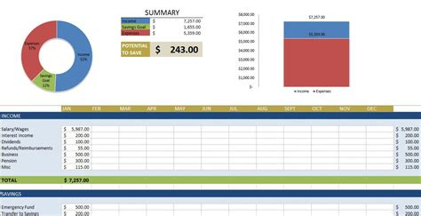 cost savings spreadsheet template db excelcom