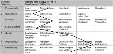 dateimorphologische analysepng brainstorm wiki