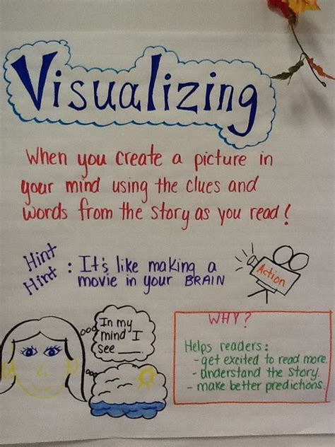 157 about anchor charts on context