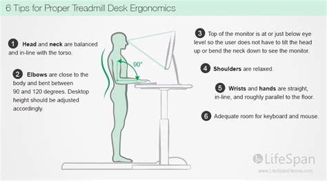 how tall should a standing desk be how tall should standing desk be best home design 2018