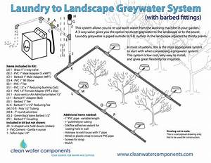 Laundry-to-garden  How To Irrigate With Graywater