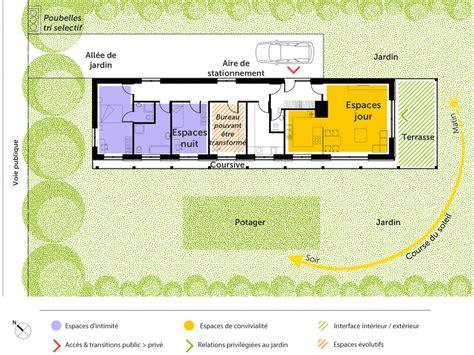 plans maison plain pied 4 chambres plan maison en longueur ooreka