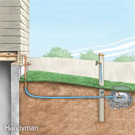 how to install an outdoor faucet the family handyman