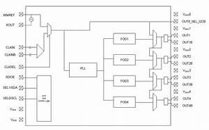 Versaclock 5 Programmable Clock Generator