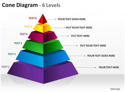 pyramid cone diagram  levels split separated