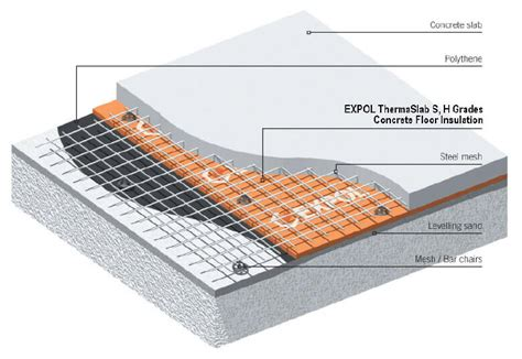 concrete floor insulation products expol thermaslab for concrete floors expol