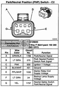 4l80e Neutral Safety Switch Connectors - Ls1tech