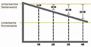 Aluprofile Für Terrassenüberdachung : bauanleitung f r die aluminium terrassen berdachung ~ Whattoseeinmadrid.com Haus und Dekorationen