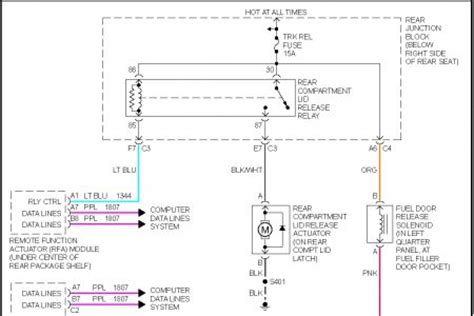2001 Buick Park Avenue Wiring Diagram by 1999 Buick Park Avenue System Wiring Diagram At The Same