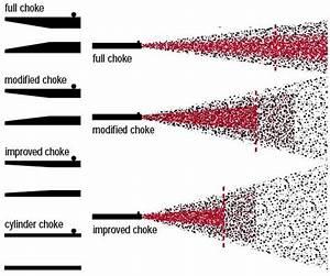 Mossberg Choke Tube Chart пин на доске оружие
