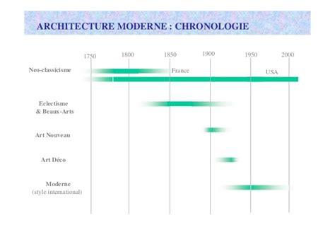 histoire de l architecture occidental