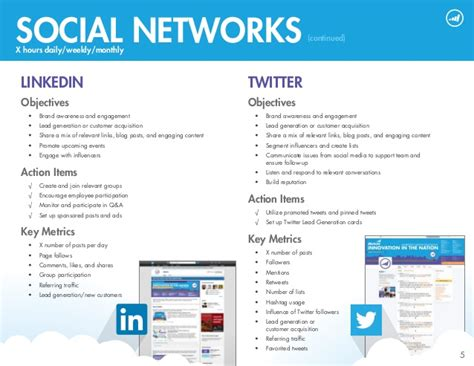 Linkedin Strategy Template by 2014 Sle Social Media Tactical Plan