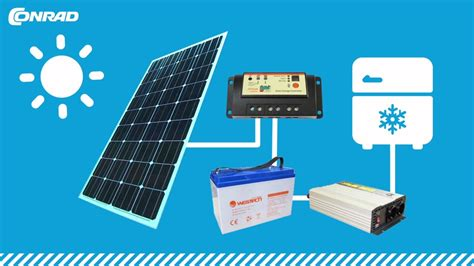 Smarte Technik Solar Im Garten Youtube