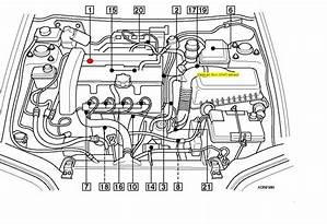 2003 Volvo Xc90 Engine Diagram 27499 Centrodeperegrinacion Es