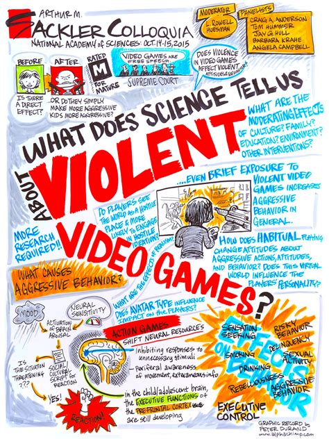 panel   science    violent video games