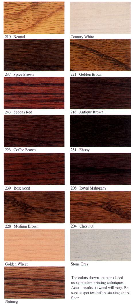 Wood Stain For Floors Uk » Plansdownload