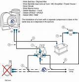 Air horn wiring power fist