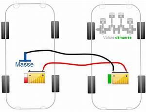 Voiture Hs Que Faire : batterie auto a plat que faire l 39 univers du pneu voiture et moto ~ Gottalentnigeria.com Avis de Voitures