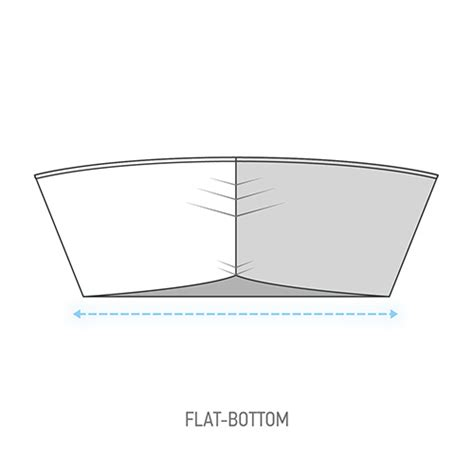 Boat Hull Shapes by Boat Hull Types And Styles Boatsmart Knowledgebase