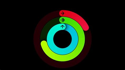 Desk Cycle by What Your Apple Watch Activity Rings Say About You