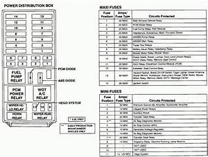 2004 F150 Fuse Box Diagram Obm