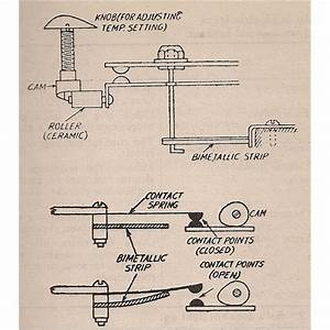 Information About The Electric Iron Invention  How An Electric Iron Works
