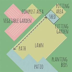Designing Your Garden  Defining Structure
