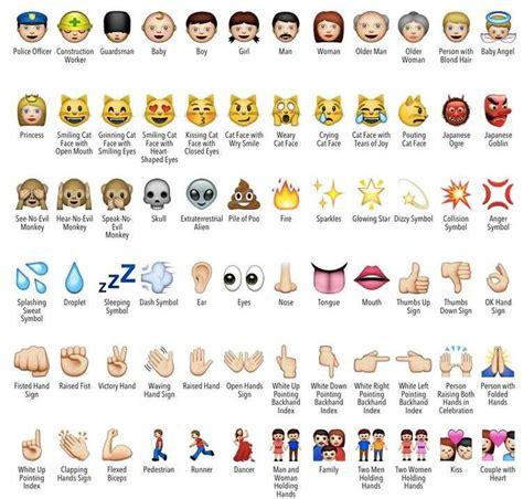 Emoji Smiley Meanings Emoji Defined Emoji People And Smileys Meanings