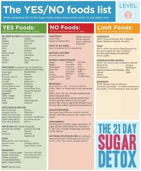 cuisine detox 21 day sugar detox yes no food list level 1 clean