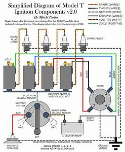 Model T Ford Forum  Simplified Diagram Of Model T Ignition Components