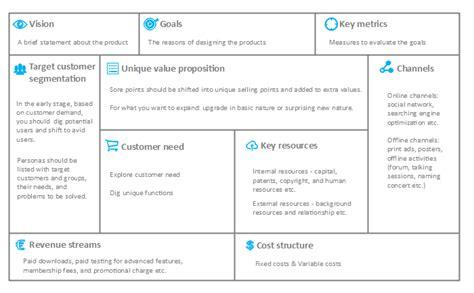 editable product canvas templates