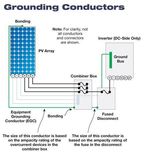 nec wiring diagram solar best site wiring harness